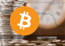 Bitcoin News and BTC Price Analysis: Bitcoin unable to Break the $6650 Resistance Barrier. Saturday, August 19