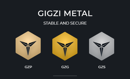 ICO Project Research: Gigzi Review - Metal-pegged Coin